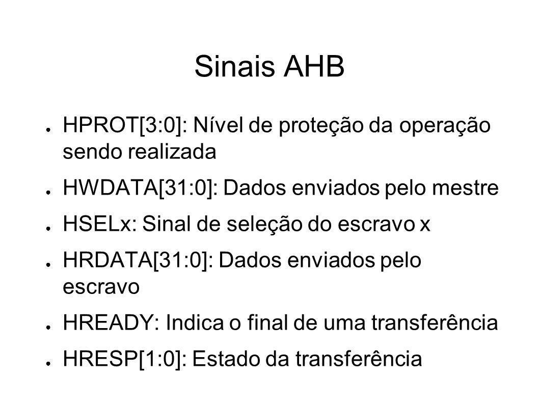 Sinais AHB HPROT[3:0]: Nível de proteção da operação sendo realizada